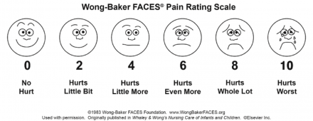 Wong Baker faces pain scale image